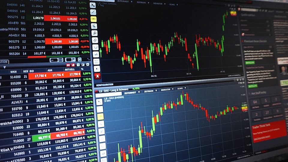 Smart Tips to Avoid Losing Money on Your Investments with Forex